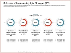 Agile Model Improve Task Team Performance Outcomes Of Implementing Agile Strategies Cost Infographics PDF