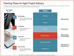 Agile Model Improve Task Team Performance Planning Phase For Agile Project Delivery Introduction PDF