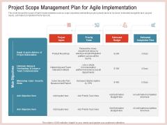 Agile Model Improve Task Team Performance Project Scope Management Plan For Agile Implementation Information PDF