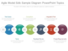 Agile Model Sdlc Sample Diagram Powerpoint Topics