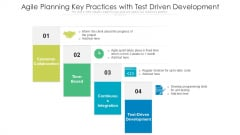 Agile Planning Key Practices With Test Driven Development Ppt PowerPoint Presentation Gallery Visual Aids PDF