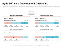 Agile Prioritization Methodology Agile Software Development Dashboard Microsoft PDF