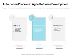 Agile Prioritization Methodology Automation Process In Agile Software Development Pictures PDF