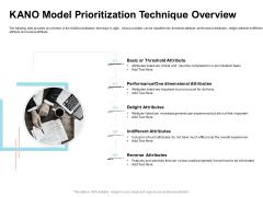 Agile Prioritization Methodology KANO Model Prioritization Technique Overview Elements PDF