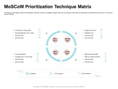 Agile Prioritization Methodology Moscow Prioritization Technique Matrix Template PDF