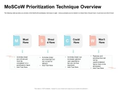 Agile Prioritization Methodology Moscow Prioritization Technique Overview Topics PDF