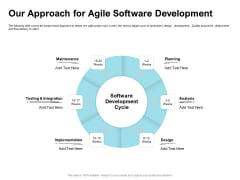 Agile Prioritization Methodology Our Approach For Agile Software Development Professional PDF