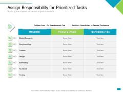 Agile Process Implementation For Marketing Program Assign Responsibility For Prioritized Tasks Designs PDF