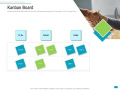 Agile Process Implementation For Marketing Program Kanban Board Background PDF