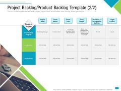 Agile Process Implementation For Marketing Program Project Backlog Product Backlog Template Team Sample PDF