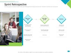 Agile Process Implementation For Marketing Program Sprint Retrospective Icons PDF