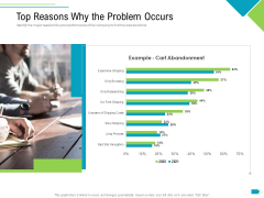 Agile Process Implementation For Marketing Program Top Reasons Why The Problem Occurs Infographics PDF