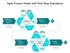 Agile Process Model With Multi Step Evaluations Ppt PowerPoint Presentation File Styles PDF