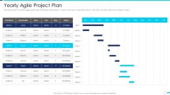 Agile Project Administration Procedure Yearly Agile Project Plan Portrait PDF