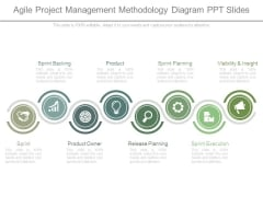 Agile Project Management Methodology Diagram Ppt Slides