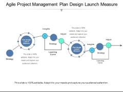 Agile Project Management Plan Design Launch Measure Ppt PowerPoint Presentation Outline Sample