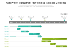 Agile Project Management Plan With Sub Tasks And Milestones Ppt PowerPoint Presentation File Graphics Design PDF