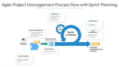 Agile Project Management Process Flow With Sprint Planning Ppt Styles Pictures PDF