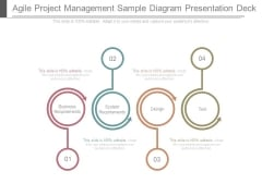 Agile Project Management Sample Diagram Presentation Deck