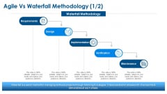 Agile Project Planning Agile Vs Waterfall Methodology Ppt Infographic Template Tips PDF