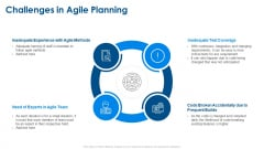 Agile Project Planning Challenges In Agile Planning Ppt Slides Deck PDF