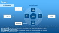 Agile Project Planning Scrum Ppt Summary Graphic Images PDF