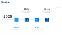 Agile Project Planning Timeline Ppt Outline Rules PDF