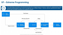 Agile Project Planning XP Extreme Programming Ppt Infographics Templates PDF