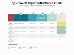 Agile Project Report With Planned Efforts Ppt PowerPoint Presentation Styles PDF