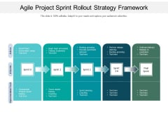 Agile Project Sprint Rollout Strategy Framework Ppt PowerPoint Presentation Pictures Vector PDF