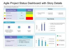 Agile Project Status Dashboard With Story Details Portrait PDF