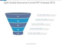 Agile Quality Assurance Funnel 2015 Ppt PowerPoint Presentation Microsoft