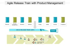 Agile Release Train With Product Management Ppt PowerPoint Presentation File Design Ideas PDF