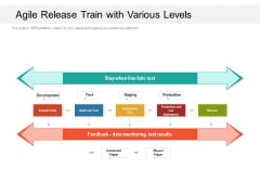 Agile Release Train With Various Levels Ppt PowerPoint Presentation Gallery Microsoft PDF