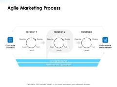 Agile Scrum Marketing Agile Marketing Process Ppt Slides Graphics Example PDF