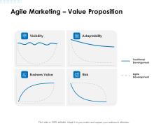 Agile Scrum Marketing Agile Marketing Value Proposition Ppt Show File Formats PDF