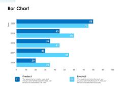 Agile Scrum Marketing Bar Chart Ppt Layouts Deck PDF