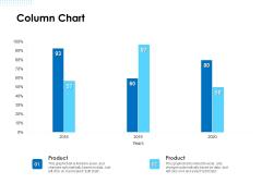 Agile Scrum Marketing Column Chart Ppt Slides Pictures PDF