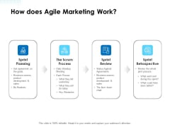 Agile Scrum Marketing How Does Agile Marketing Work Ppt Icon Format PDF