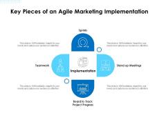 Agile Scrum Marketing Key Pieces Of An Agile Marketing Implementation Ppt Show Microsoft PDF
