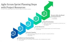 Agile Scrum Sprint Planning Steps With Project Resources Ppt PowerPoint Presentation Icon Portfolio PDF