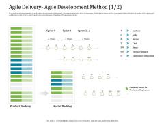 Agile Service Delivery Model Agile Delivery Agile Development Method Demo Brochure PDF
