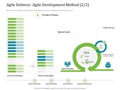 Agile Service Delivery Model Agile Delivery Agile Development Method Scrum Rules PDF