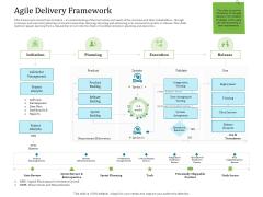 Agile Service Delivery Model Agile Delivery Framework Professional PDF