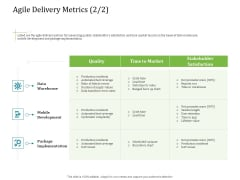 Agile Service Delivery Model Agile Delivery Metrics Quality Summary PDF