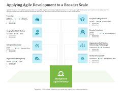 Agile Service Delivery Model Applying Agile Development To A Broader Scale Mockup PDF