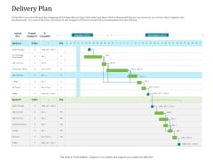 Agile Service Delivery Model Delivery Plan Template PDF