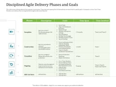 Agile Service Delivery Model Disciplined Agile Delivery Phases And Goals Portrait PDF