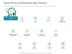 Agile Service Delivery Model Hybrid Model Of Disciplined Agile Delivery Portrait PDF