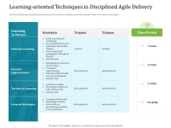 Agile Service Delivery Model Learning Oriented Techniques In Disciplined Agile Delivery Slides PDF